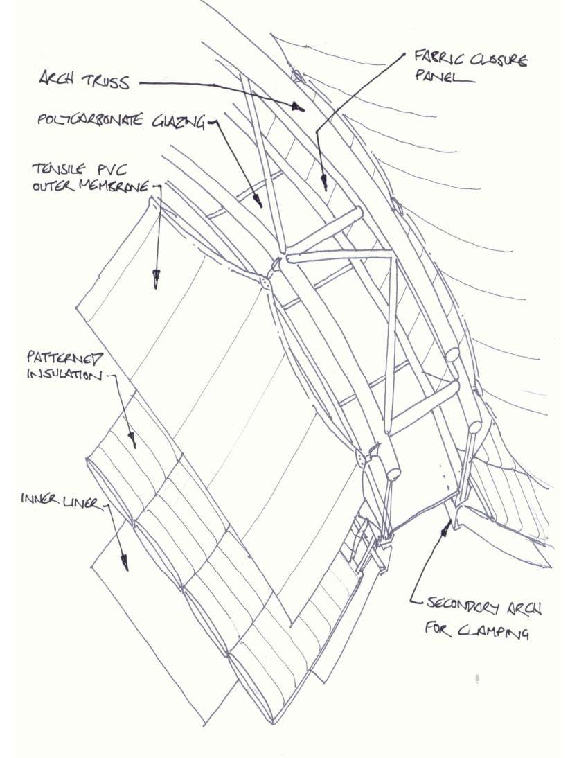 Concept màng căng thiết kế của dự án.