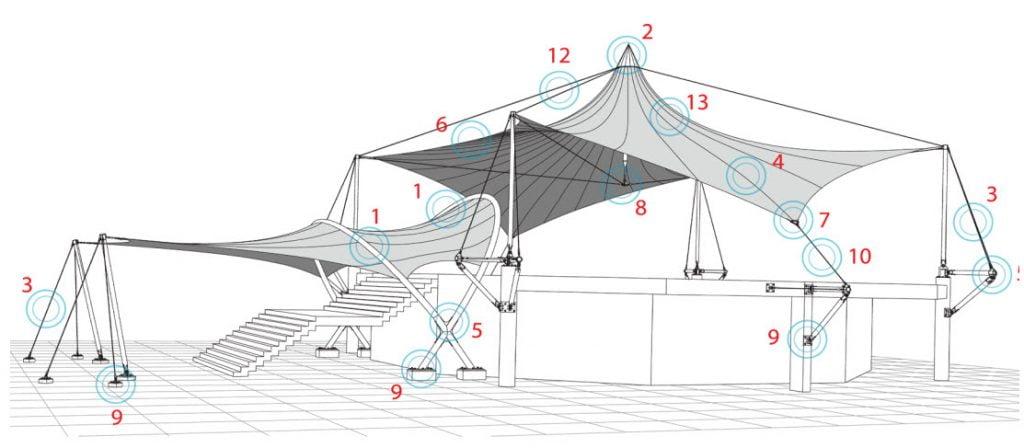 Sơ đồ chi tiết bạt căng kiến trúc