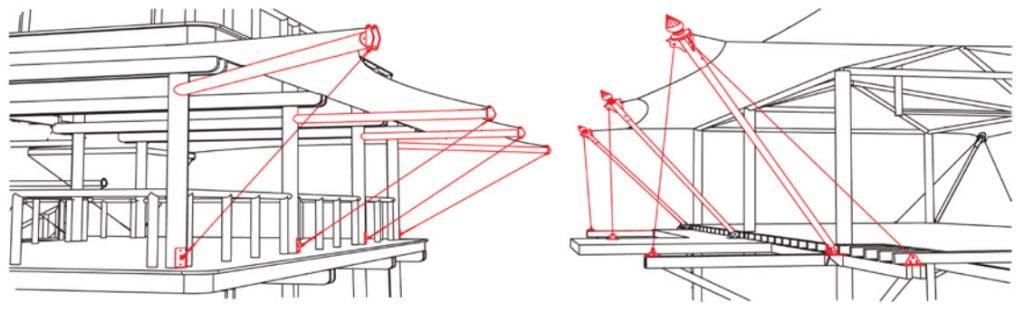 Chi tiết bạt căng kiến trúc 05 - Tie-down cable