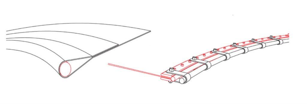 Chi tiết bạt căng kiến trúc 07 - Boundary cable